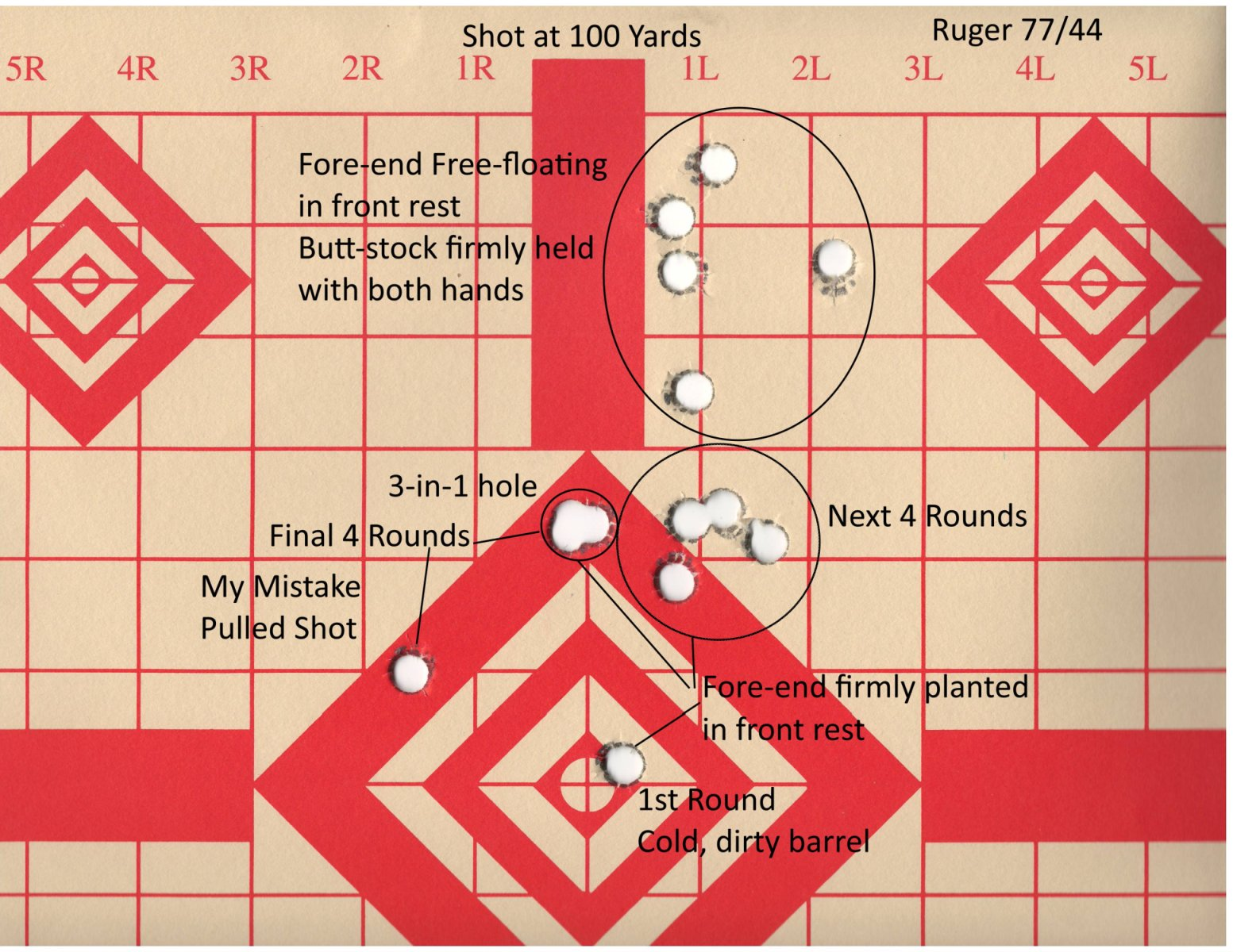 100 yard test group, trying different methods of controlling the Ruger 77/44.
